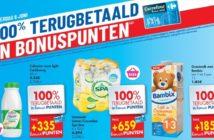 Terugbetaalde producten bij Carrefour Hyper op 6 juni 2019